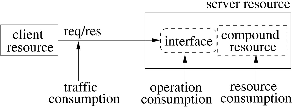 https://static-content.springer.com/image/art%3A10.1186%2F1869-0238-4-8/MediaObjects/13174_2013_Article_7_Fig3_HTML.jpg