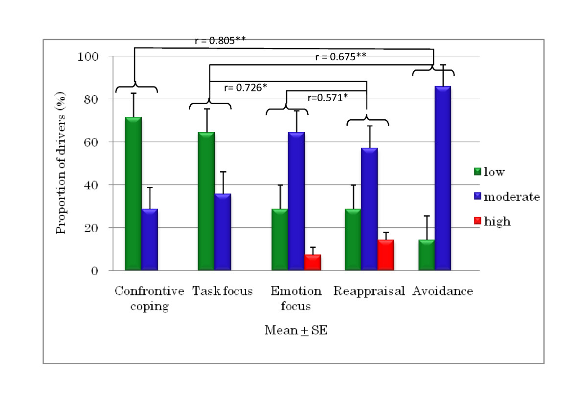https://static-content.springer.com/image/art%3A10.1186%2F1880-6805-31-2/MediaObjects/40101_2011_Article_2_Fig10_HTML.jpg