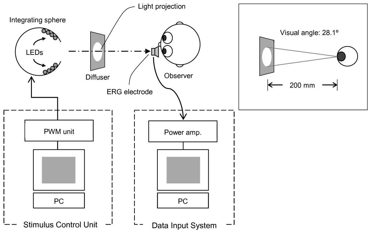 https://static-content.springer.com/image/art%3A10.1186%2F1880-6805-31-20/MediaObjects/40101_2012_Article_17_Fig1_HTML.jpg