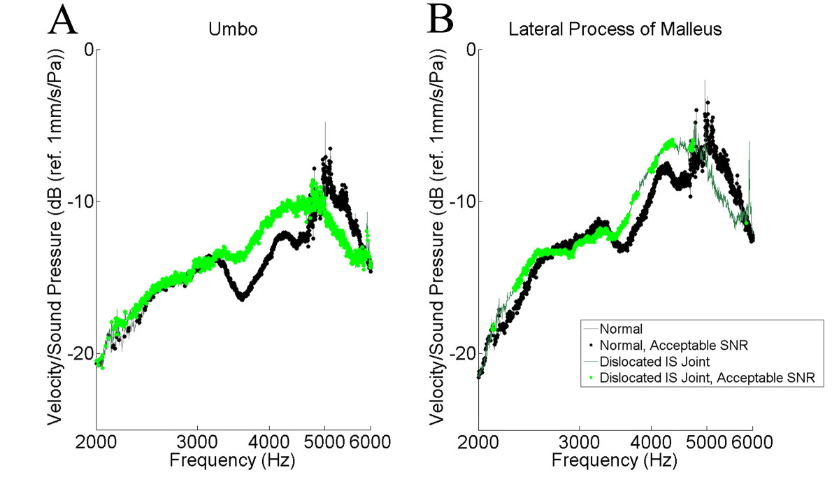 https://static-content.springer.com/image/art%3A10.1186%2F1916-0216-42-17/MediaObjects/40463_2012_Article_14_Fig6_HTML.jpg