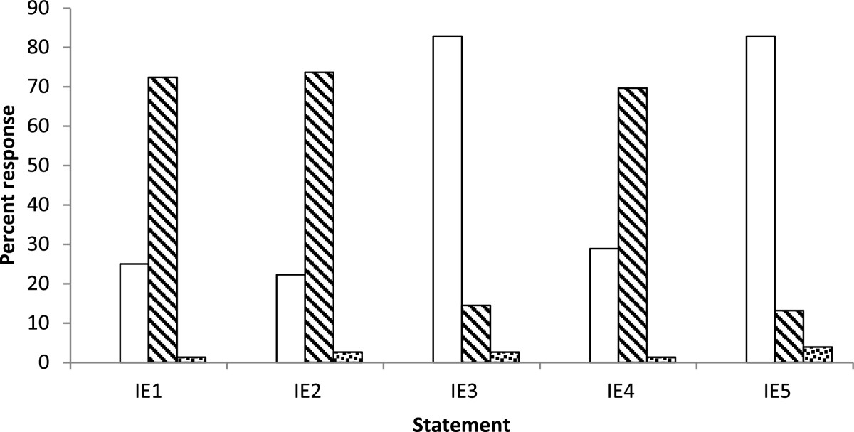 https://static-content.springer.com/image/art%3A10.1186%2F1936-6434-6-6/MediaObjects/12052_2013_Article_6_Fig2_HTML.jpg