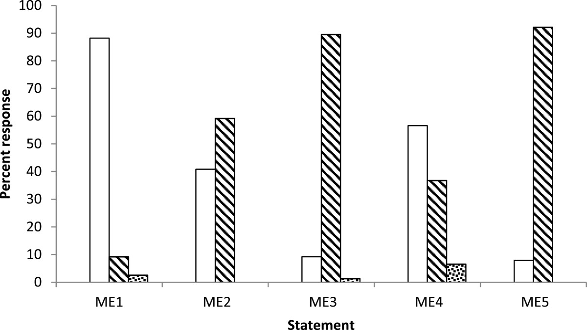 https://static-content.springer.com/image/art%3A10.1186%2F1936-6434-6-6/MediaObjects/12052_2013_Article_6_Fig4_HTML.jpg