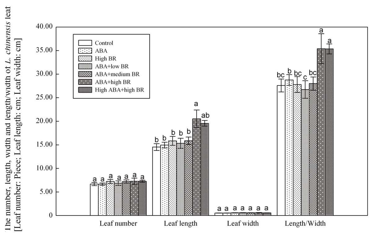 https://static-content.springer.com/image/art%3A10.1186%2F1999-3110-54-42/MediaObjects/40529_2011_Article_94_Fig2_HTML.jpg
