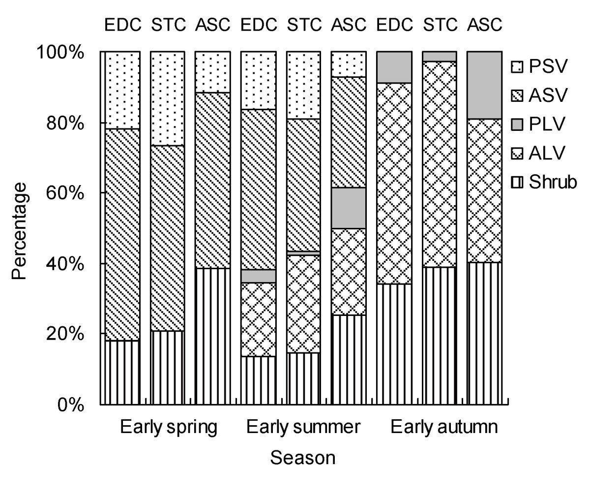 https://static-content.springer.com/image/art%3A10.1186%2F1999-3110-54-59/MediaObjects/40529_2012_Article_51_Fig4_HTML.jpg