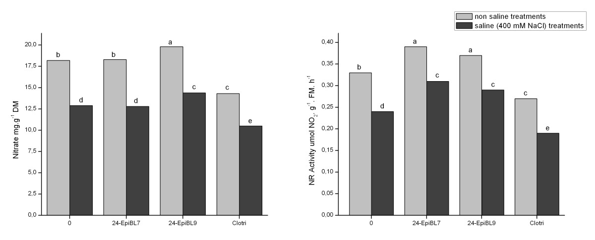 https://static-content.springer.com/image/art%3A10.1186%2F1999-3110-54-9/MediaObjects/40529_2012_Article_8_Fig1_HTML.jpg