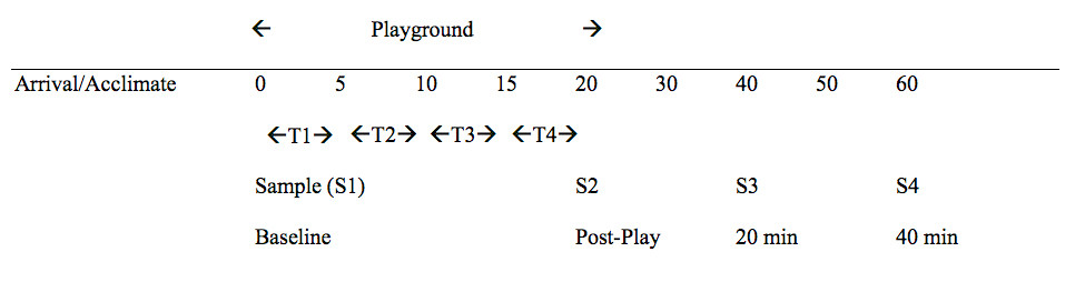https://static-content.springer.com/image/art%3A10.1186%2F2040-2392-1-13/MediaObjects/13229_2010_Article_13_Fig1_HTML.jpg