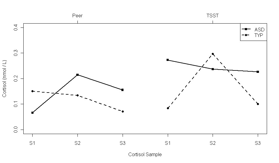 https://static-content.springer.com/image/art%3A10.1186%2F2040-2392-3-13/MediaObjects/13229_2012_Article_47_Fig2_HTML.jpg