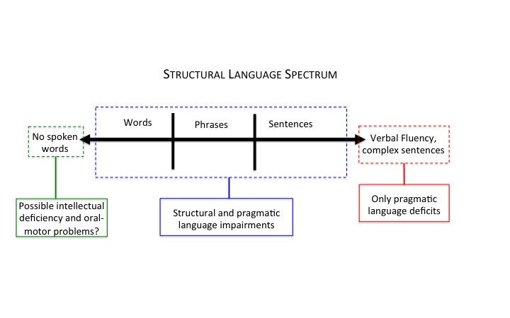 https://static-content.springer.com/image/art%3A10.1186%2F2040-2392-4-12/MediaObjects/13229_2012_Article_64_Fig1_HTML.jpg