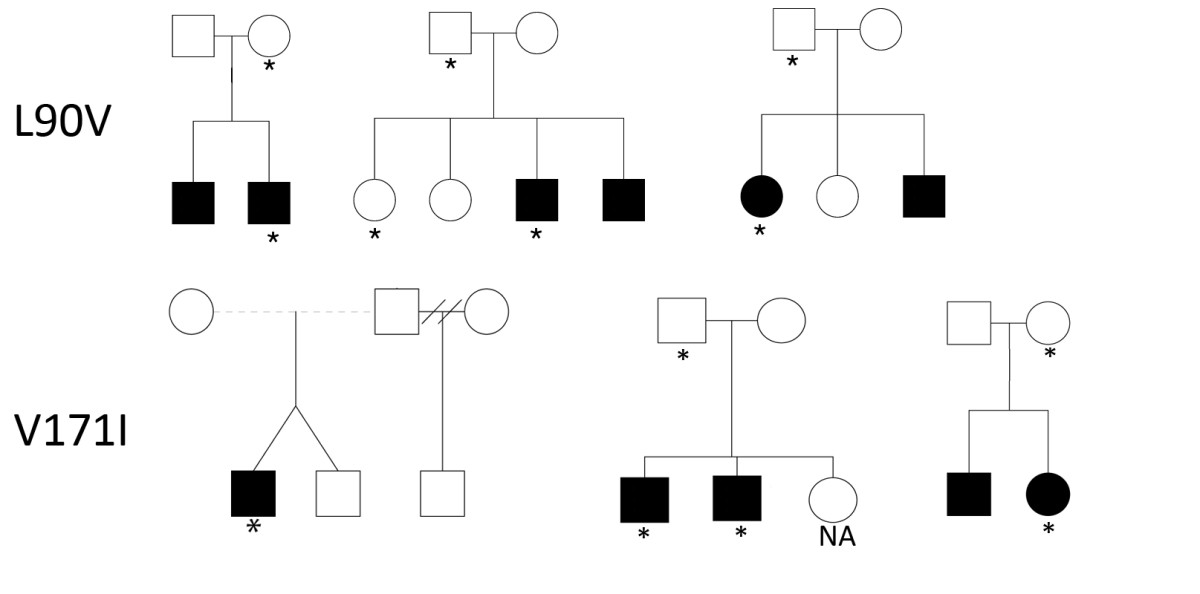 https://static-content.springer.com/image/art%3A10.1186%2F2040-2392-4-28/MediaObjects/13229_2012_Article_90_Fig1_HTML.jpg