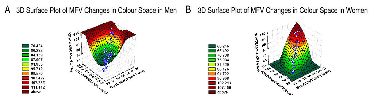 https://static-content.springer.com/image/art%3A10.1186%2F2040-7378-3-1/MediaObjects/13231_2010_Article_31_Fig2_HTML.jpg