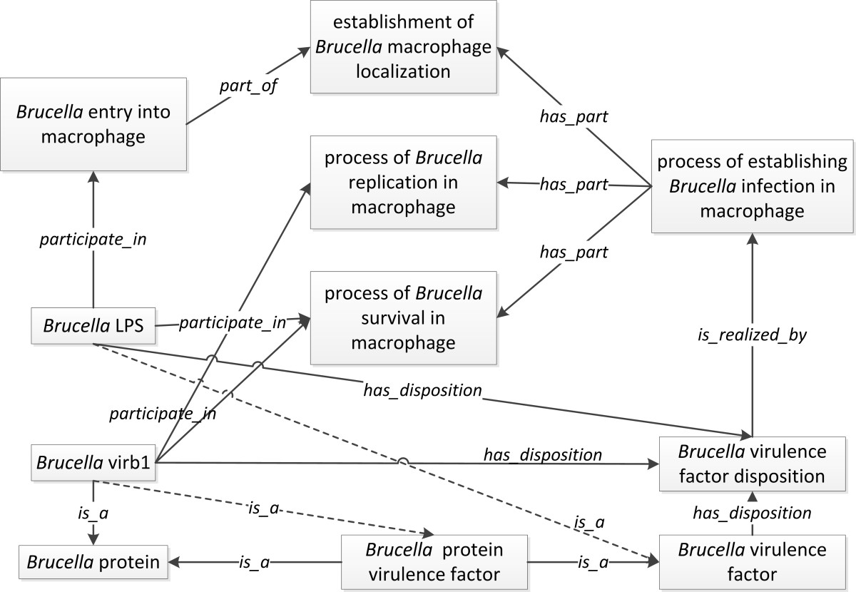 https://static-content.springer.com/image/art%3A10.1186%2F2041-1480-2-9/MediaObjects/13326_2011_Article_67_Fig4_HTML.jpg