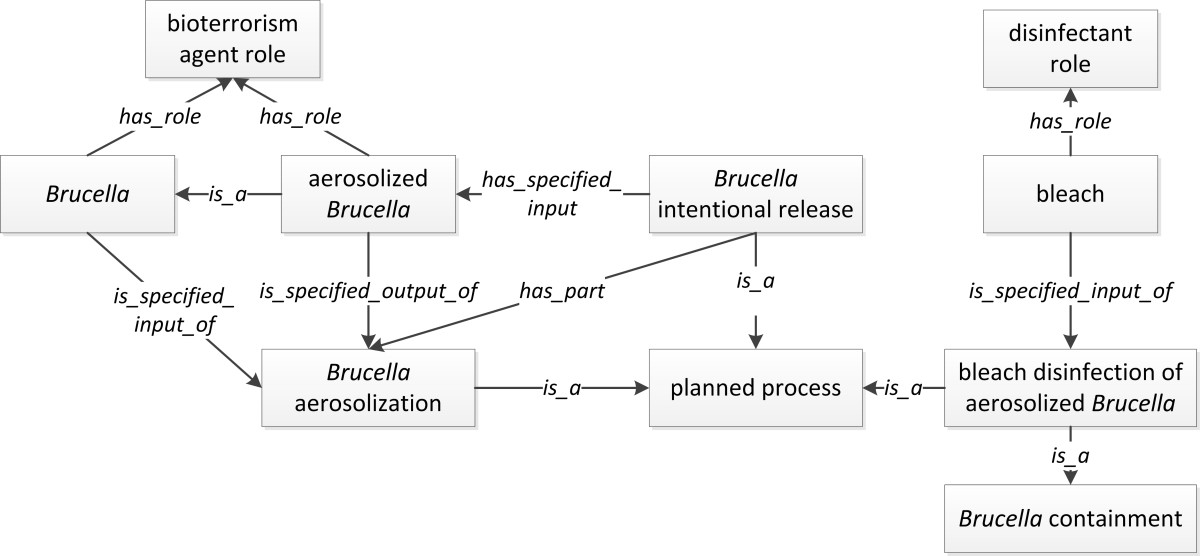 https://static-content.springer.com/image/art%3A10.1186%2F2041-1480-2-9/MediaObjects/13326_2011_Article_67_Fig6_HTML.jpg