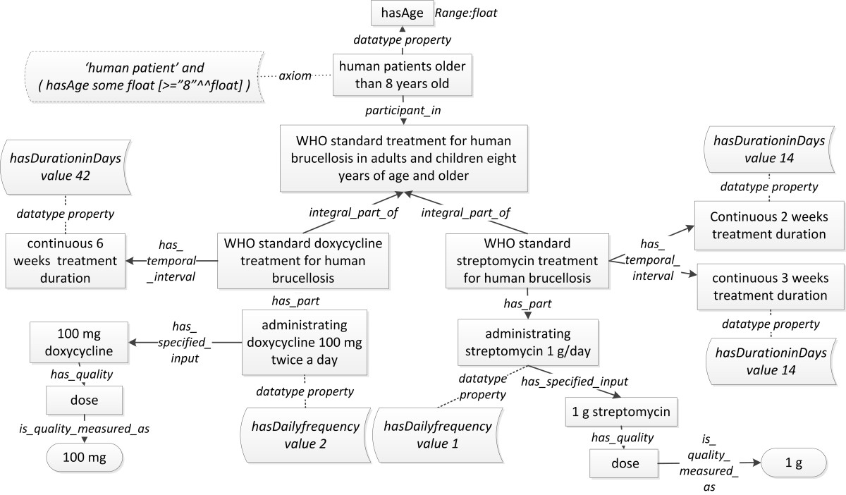 https://static-content.springer.com/image/art%3A10.1186%2F2041-1480-2-9/MediaObjects/13326_2011_Article_67_Fig8_HTML.jpg