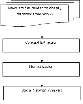 https://static-content.springer.com/image/art%3A10.1186%2F2041-1480-3-2/MediaObjects/13326_2011_Article_78_Fig1_HTML.jpg