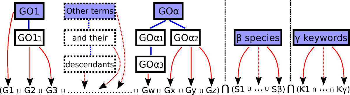 https://static-content.springer.com/image/art%3A10.1186%2F2041-1480-3-7/MediaObjects/13326_2011_Article_109_Fig6_HTML.jpg
