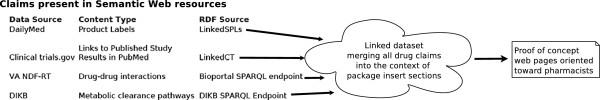 https://static-content.springer.com/image/art%3A10.1186%2F2041-1480-4-5/MediaObjects/13326_2012_127_Fig2_HTML.jpg
