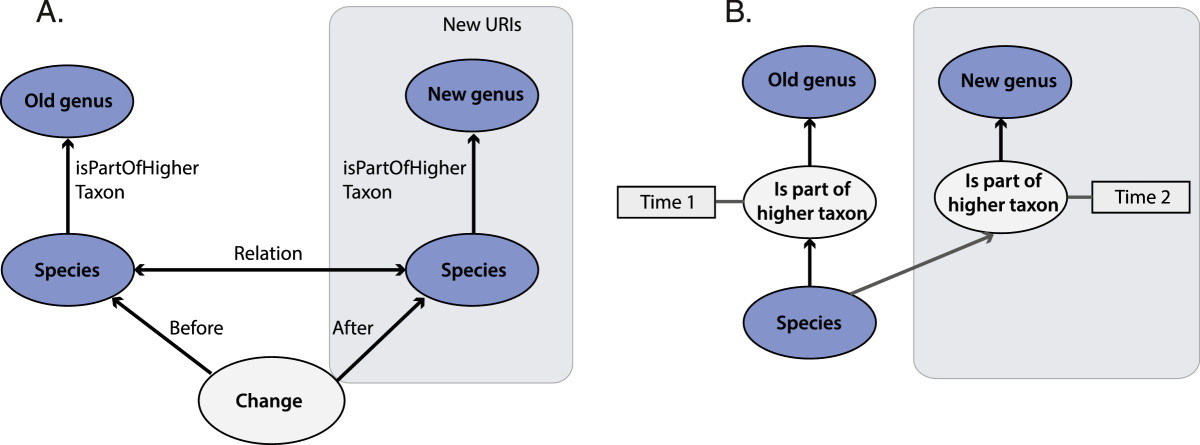 https://static-content.springer.com/image/art%3A10.1186%2F2041-1480-5-40/MediaObjects/13326_2013_Article_211_Fig5_HTML.jpg