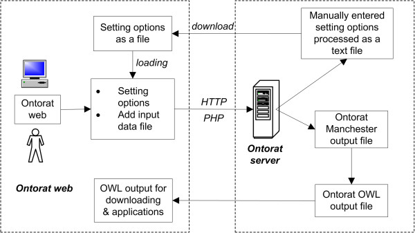 https://static-content.springer.com/image/art%3A10.1186%2F2041-1480-6-4/MediaObjects/13326_2014_194_Fig2_HTML.jpg