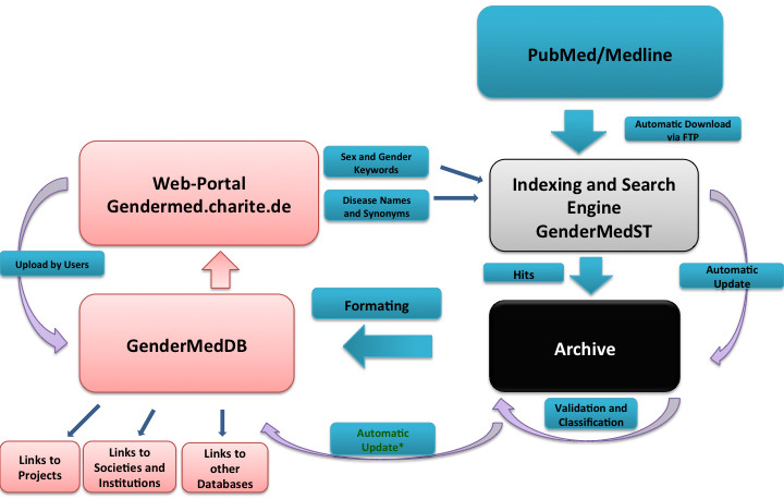 https://static-content.springer.com/image/art%3A10.1186%2F2042-6410-5-7/MediaObjects/13293_2014_Article_78_Fig1_HTML.jpg