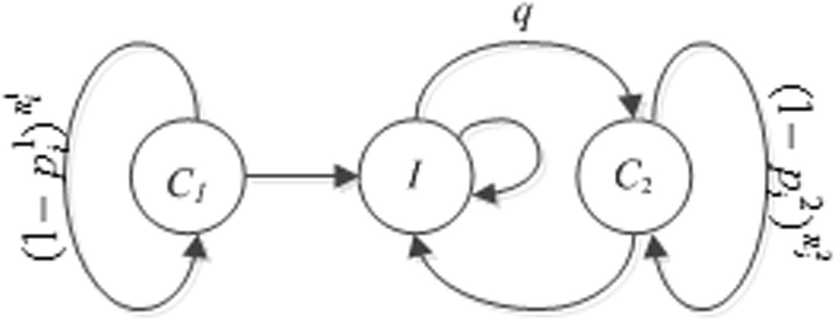 https://static-content.springer.com/image/art%3A10.1186%2F2043-9113-4-7/MediaObjects/13336_2012_Article_88_Fig3_HTML.jpg
