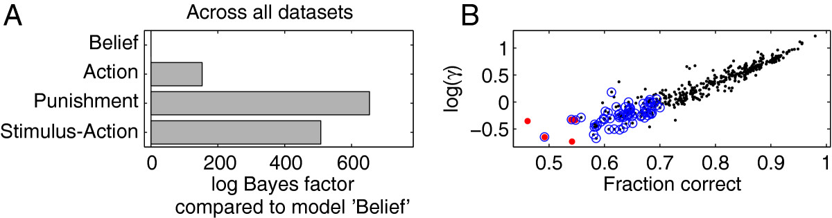 https://static-content.springer.com/image/art%3A10.1186%2F2045-5380-3-12/MediaObjects/13587_2012_Article_46_Fig2_HTML.jpg