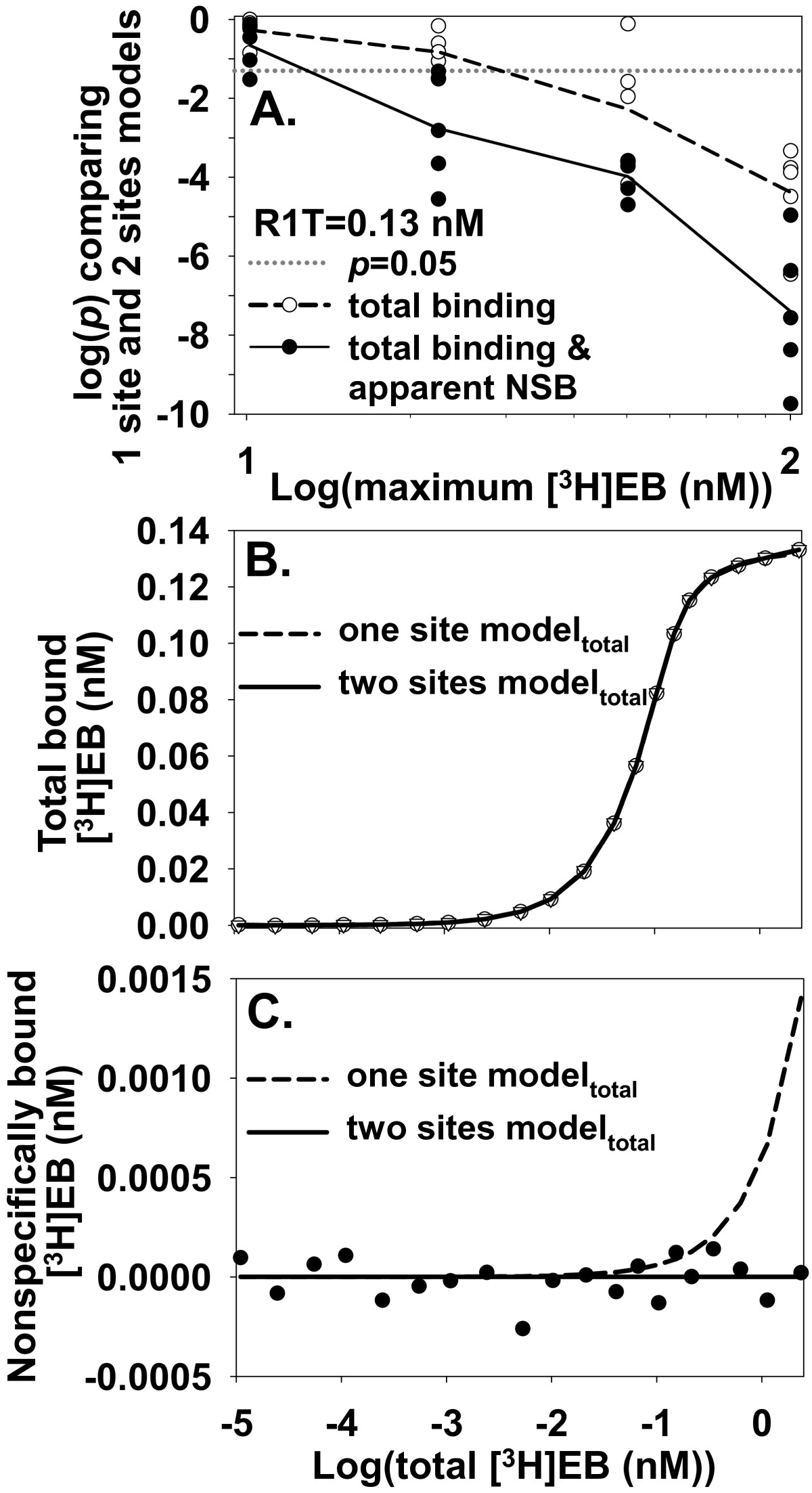 https://static-content.springer.com/image/art%3A10.1186%2F2046-1682-4-19/MediaObjects/13628_2011_Article_21_Fig5_HTML.jpg