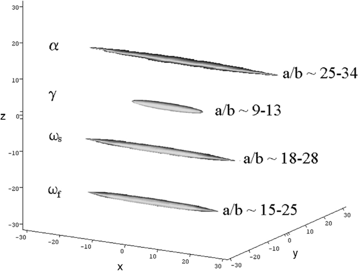 https://static-content.springer.com/image/art%3A10.1186%2F2046-1682-5-10/MediaObjects/13628_2011_Article_36_Fig3_HTML.jpg