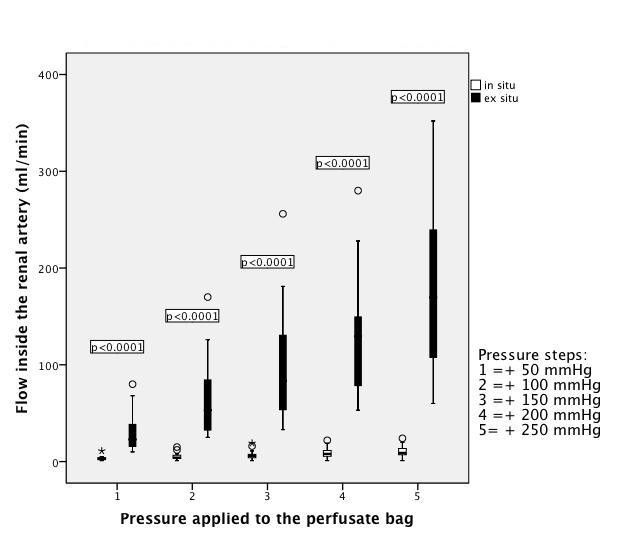 https://static-content.springer.com/image/art%3A10.1186%2F2047-1440-2-13/MediaObjects/13737_2013_Article_34_Fig2_HTML.jpg