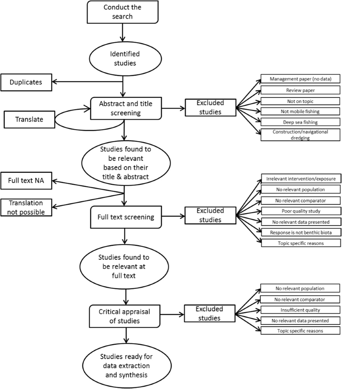 https://static-content.springer.com/image/art%3A10.1186%2F2047-2382-3-23/MediaObjects/13750_2014_Article_59_Fig1_HTML.jpg