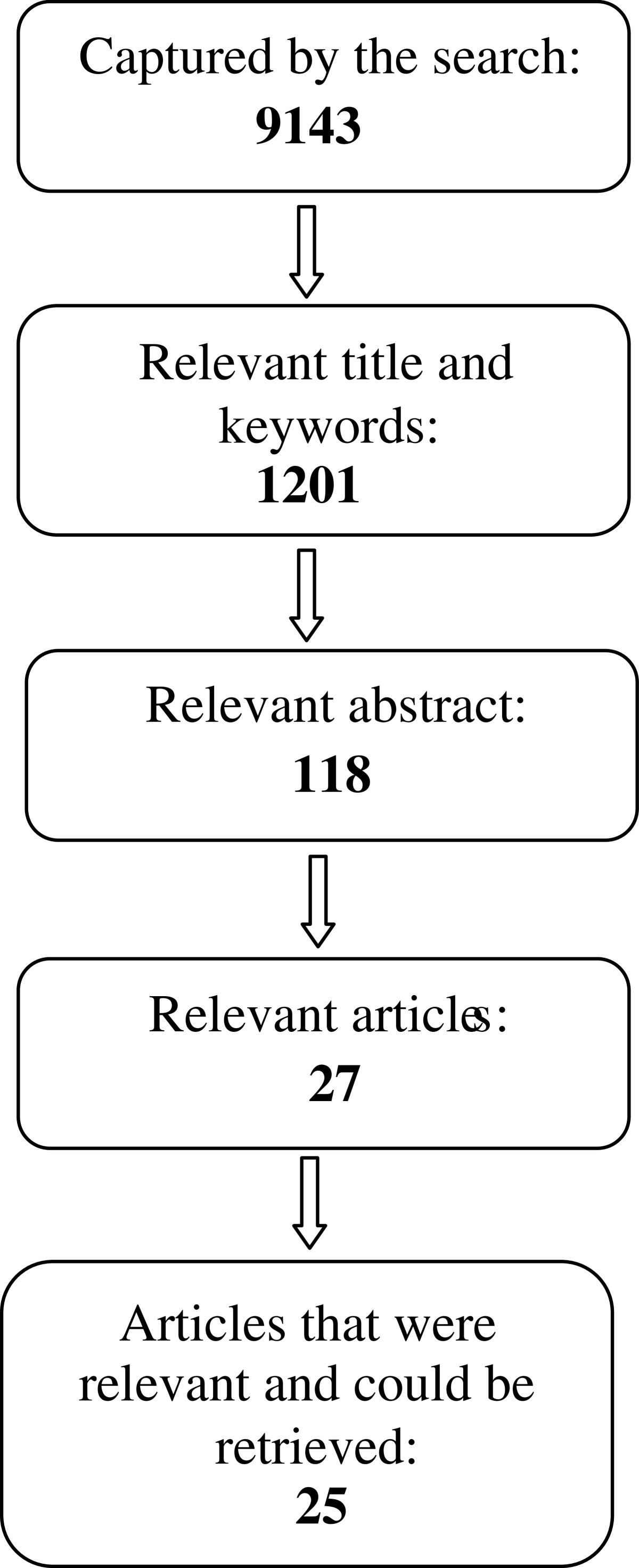 https://static-content.springer.com/image/art%3A10.1186%2F2047-2382-3-4/MediaObjects/13750_2013_Article_37_Fig1_HTML.jpg