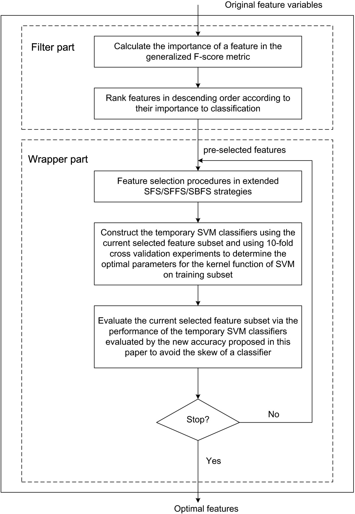 https://static-content.springer.com/image/art%3A10.1186%2F2047-2501-1-10/MediaObjects/13755_2012_Article_10_Fig1_HTML.jpg