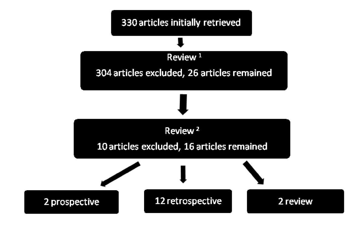 https://static-content.springer.com/image/art%3A10.1186%2F2047-2994-1-14/MediaObjects/13756_2012_Article_15_Fig1_HTML.jpg