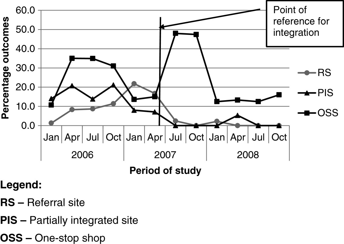 https://static-content.springer.com/image/art%3A10.1186%2F2049-9957-1-13/MediaObjects/40249_2012_Article_15_Fig3_HTML.jpg