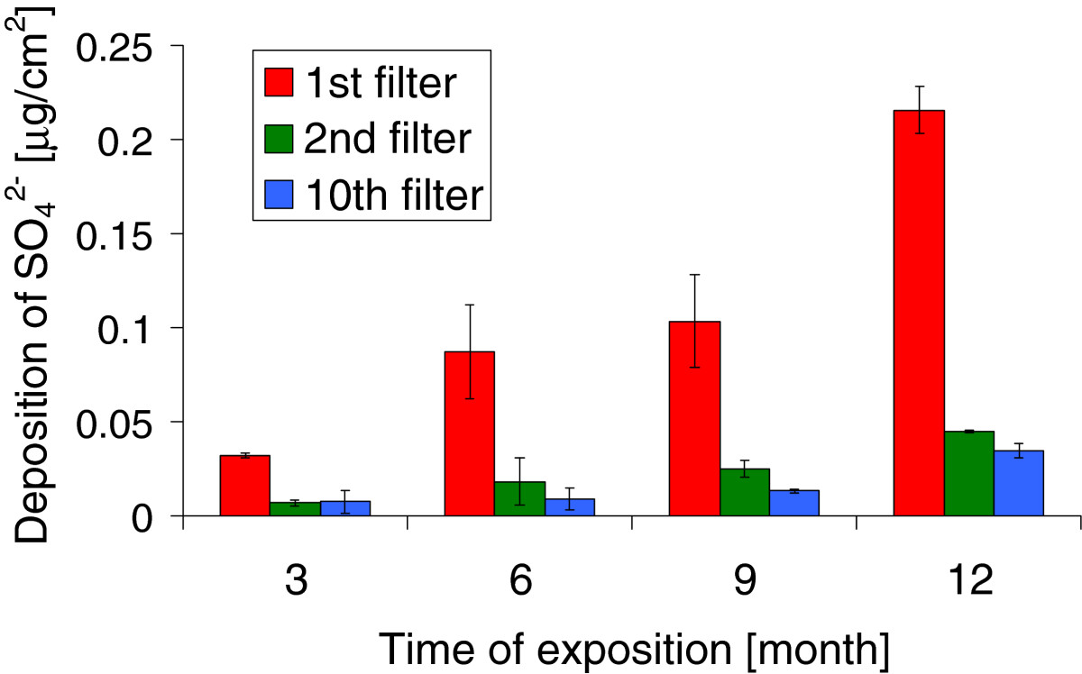 https://static-content.springer.com/image/art%3A10.1186%2F2050-7445-1-7/MediaObjects/40494_2012_Article_7_Fig6_HTML.jpg