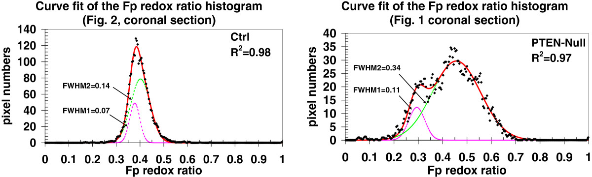 https://static-content.springer.com/image/art%3A10.1186%2F2050-7771-1-6/MediaObjects/40364_2012_Article_6_Fig4_HTML.jpg
