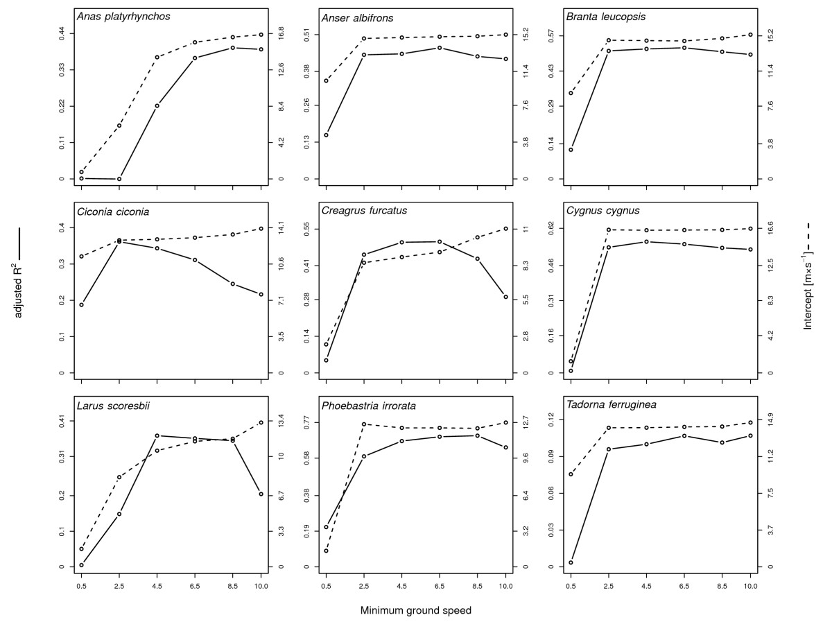 https://static-content.springer.com/image/art%3A10.1186%2F2051-3933-1-4/MediaObjects/40462_2013_Article_4_Fig4_HTML.jpg
