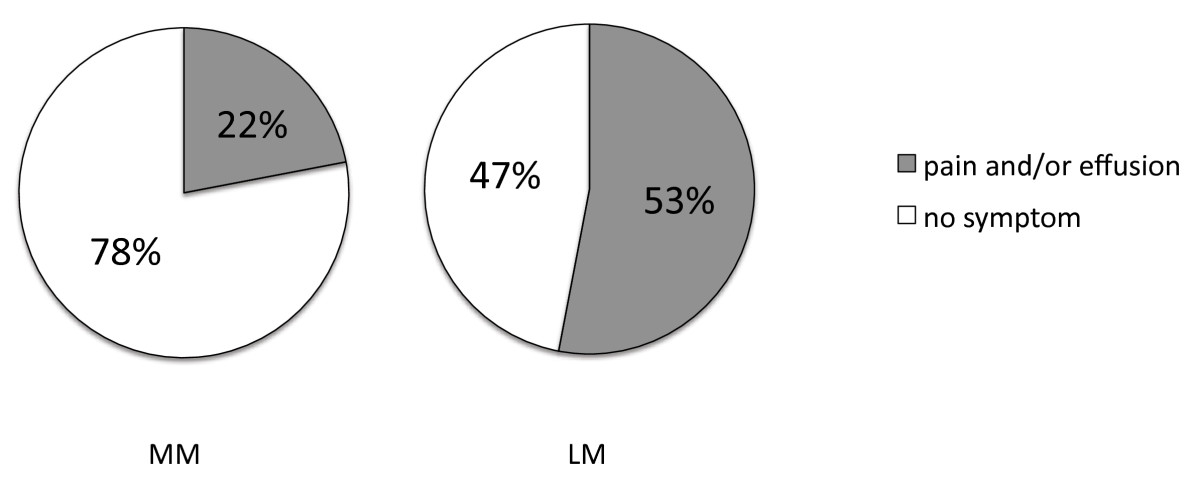 https://static-content.springer.com/image/art%3A10.1186%2F2052-1847-5-23/MediaObjects/13102_2012_Article_21_Fig1_HTML.jpg