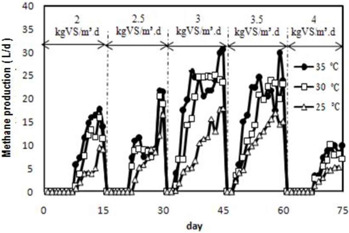https://static-content.springer.com/image/art%3A10.1186%2F2052-336X-11-15/MediaObjects/40201_2013_Article_5023_Fig2_HTML.jpg