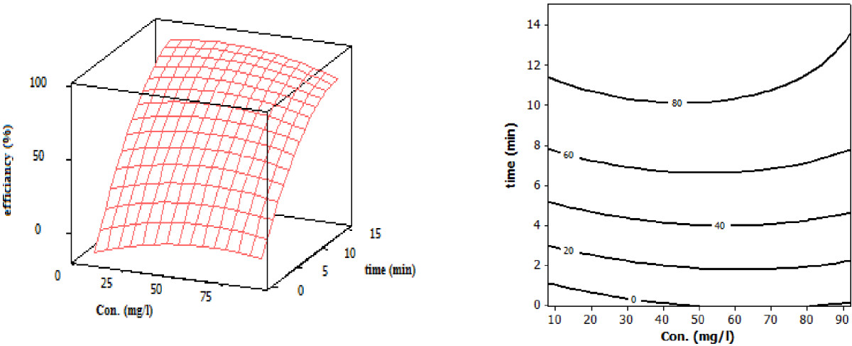 https://static-content.springer.com/image/art%3A10.1186%2F2052-336X-11-24/MediaObjects/40201_2013_Article_5022_Fig4_HTML.jpg