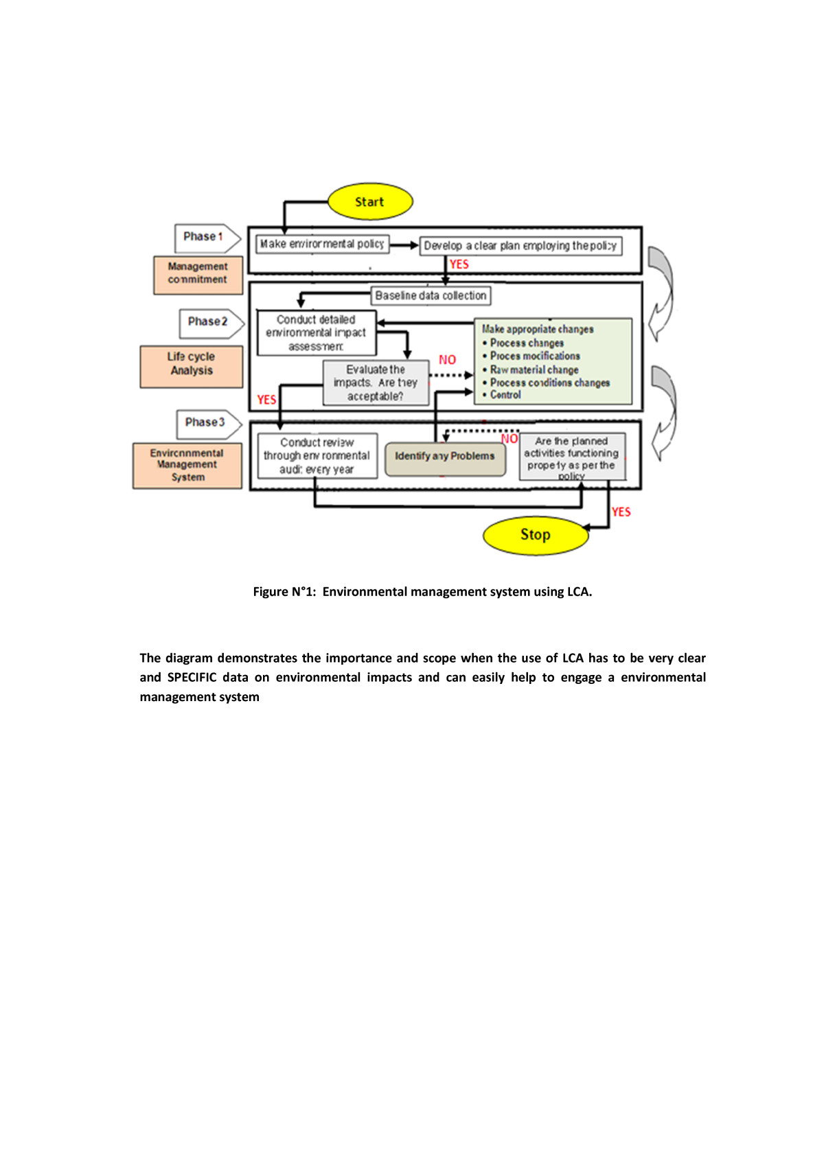 https://static-content.springer.com/image/art%3A10.1186%2F2052-336X-11-37/MediaObjects/40201_2012_Article_5034_Fig1_HTML.jpg