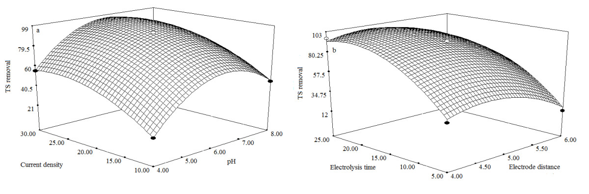 https://static-content.springer.com/image/art%3A10.1186%2F2052-336X-12-29/MediaObjects/40201_2013_Article_5045_Fig3_HTML.jpg