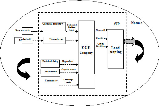 https://static-content.springer.com/image/art%3A10.1186%2F2052-336X-12-32/MediaObjects/40201_2013_Article_5054_Fig2_HTML.jpg