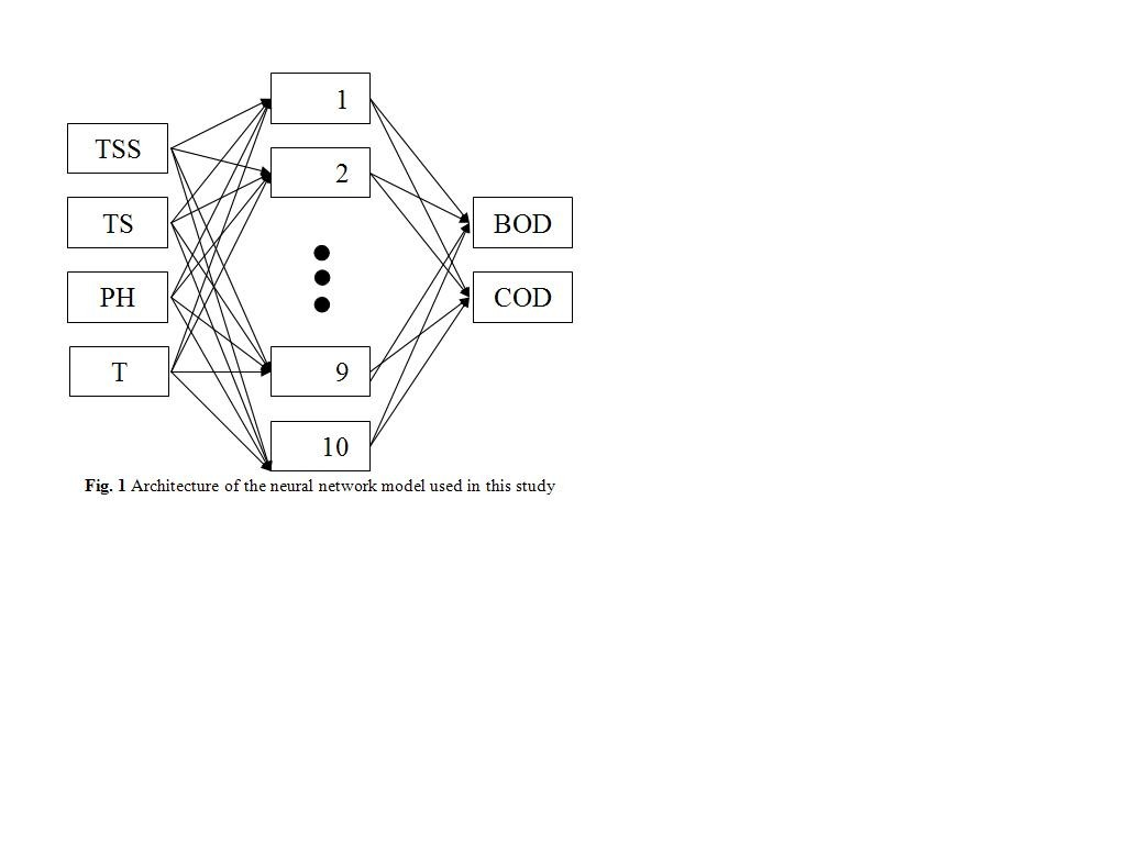 https://static-content.springer.com/image/art%3A10.1186%2F2052-336X-12-40/MediaObjects/40201_2012_Article_5070_Fig1_HTML.jpg