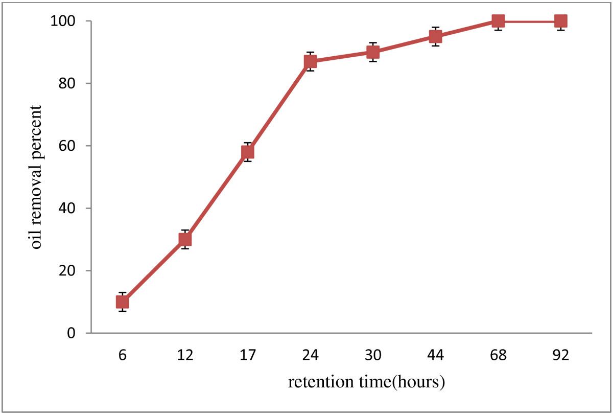 https://static-content.springer.com/image/art%3A10.1186%2F2052-336X-12-77/MediaObjects/40201_2012_Article_5170_Fig3_HTML.jpg