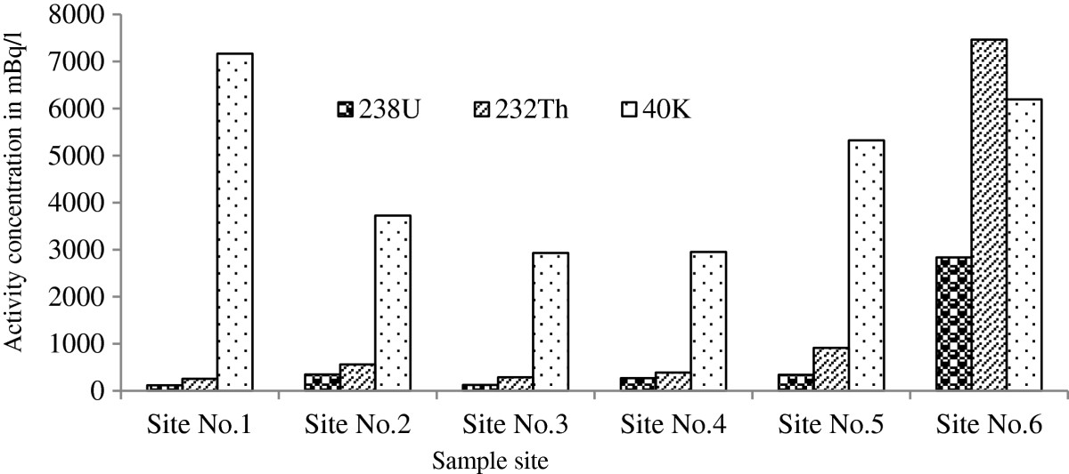 https://static-content.springer.com/image/art%3A10.1186%2F2052-336X-12-80/MediaObjects/40201_2013_Article_5096_Fig4_HTML.jpg
