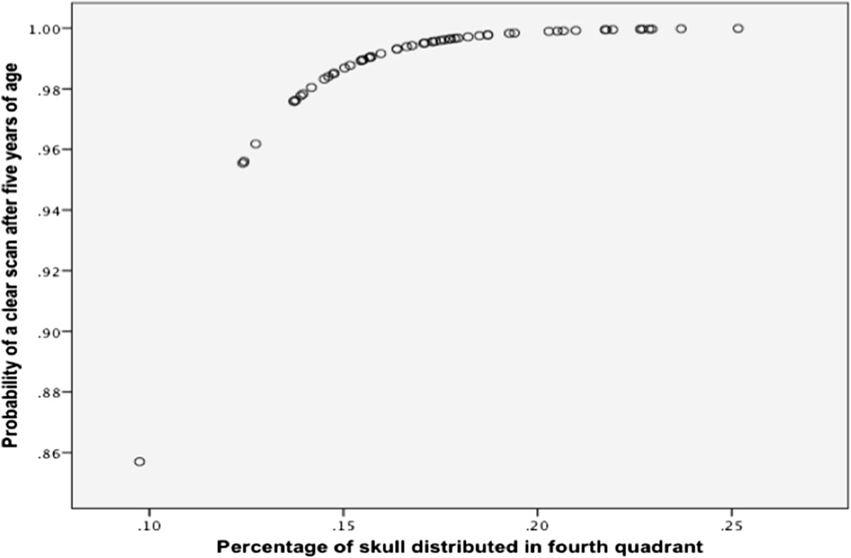 https://static-content.springer.com/image/art%3A10.1186%2F2052-6687-1-9/MediaObjects/40575_2013_Article_9_Fig2_HTML.jpg