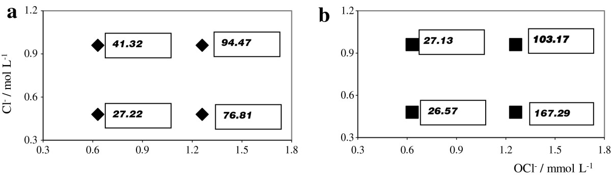 https://static-content.springer.com/image/art%3A10.1186%2F2093-3371-4-19/MediaObjects/40543_2013_Article_14_Fig3_HTML.jpg