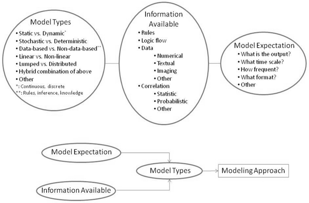 https://static-content.springer.com/image/art%3A10.1186%2F2110-5820-2-18/MediaObjects/13613_2012_Article_84_Fig2_HTML.jpg