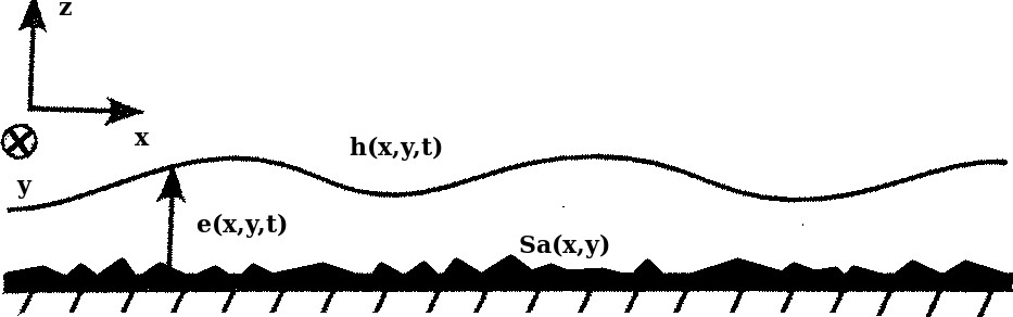 https://static-content.springer.com/image/art%3A10.1186%2F2190-5983-2-1/MediaObjects/13362_2011_Article_10_Fig2_HTML.jpg
