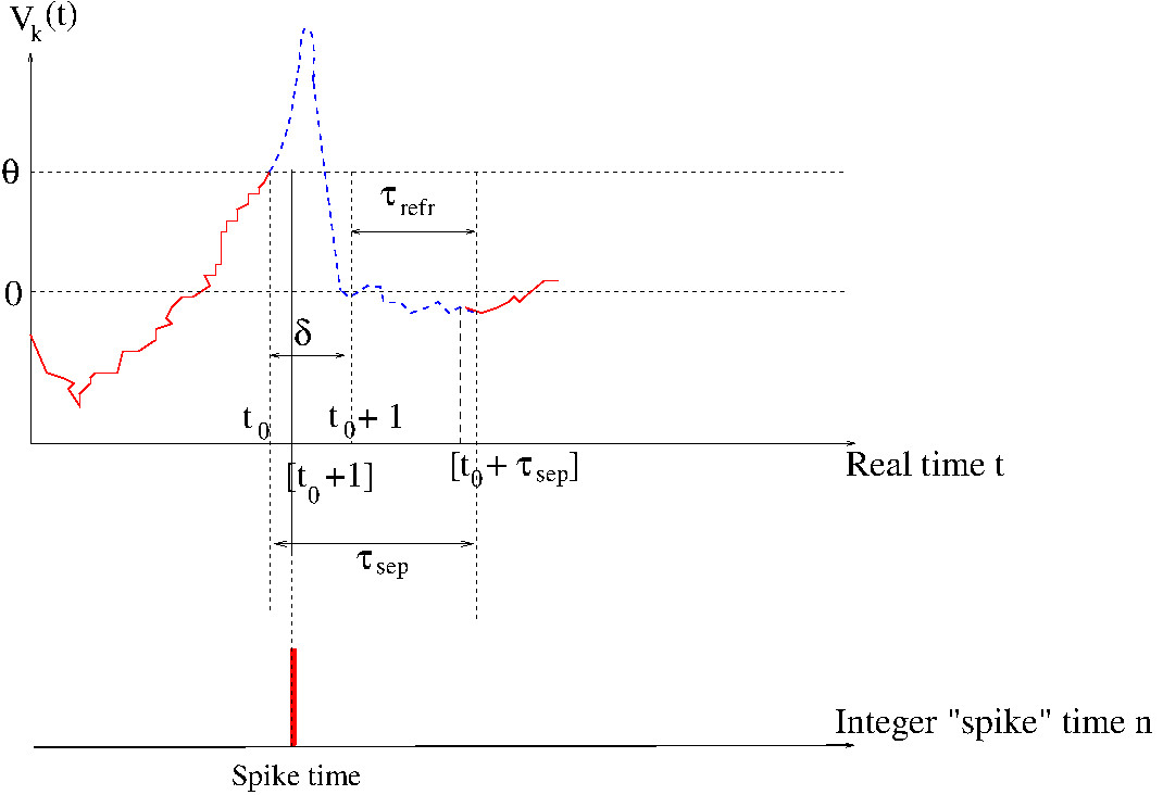 https://static-content.springer.com/image/art%3A10.1186%2F2190-8567-1-8/MediaObjects/13408_2011_Article_7_Fig1_HTML.jpg